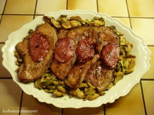 Foie de veau au bacon et aux champignons recette iterroir - Recette foie de veau poele ...
