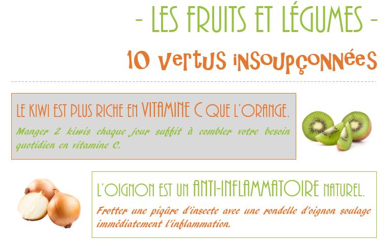 Préférence Les fruits et légumes - 10 vertus insoupçonnées - iTerroir LT58