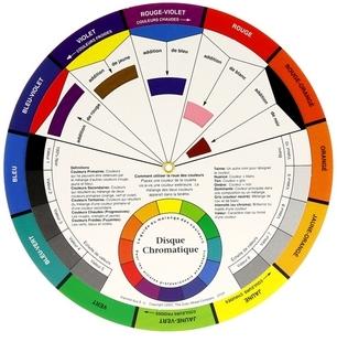 Le choix des couleurs de votre cuisine - iTerroir